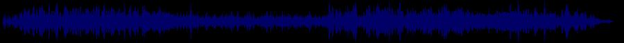 waveform of track #32736