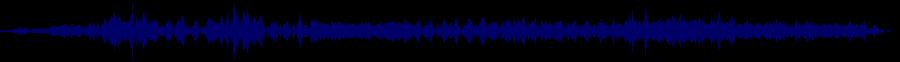 waveform of track #32743