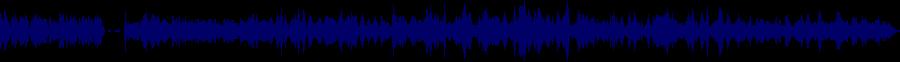 waveform of track #32746