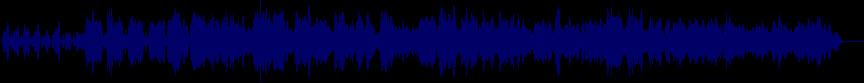 waveform of track #32779