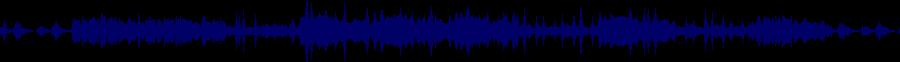 waveform of track #32784