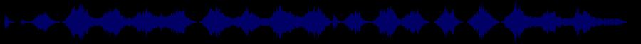 waveform of track #32790