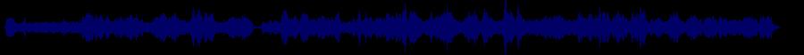 waveform of track #32802