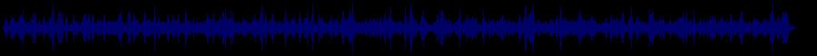 waveform of track #32807
