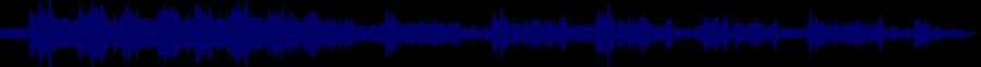 waveform of track #32811