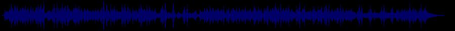 waveform of track #32822