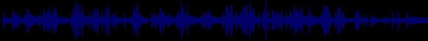 waveform of track #32823