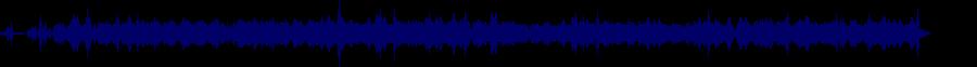 waveform of track #32842