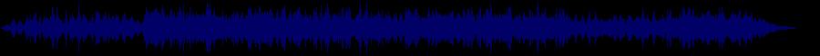 waveform of track #32855