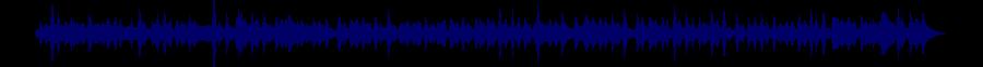 waveform of track #32858