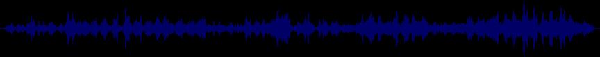 waveform of track #32862
