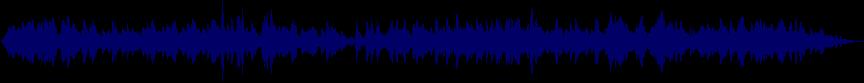 waveform of track #32915
