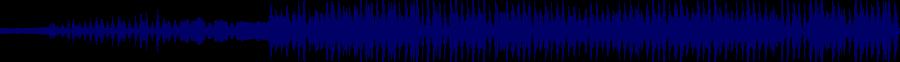 waveform of track #32928