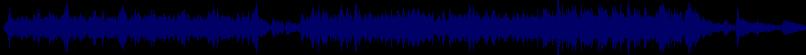waveform of track #32933