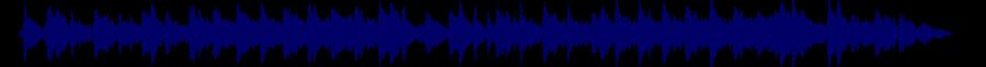 waveform of track #32936