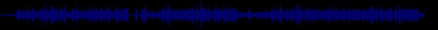 waveform of track #32940