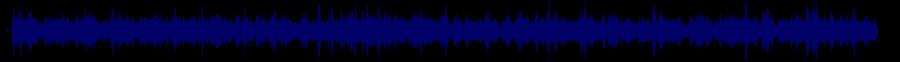 waveform of track #32945