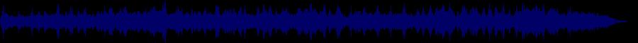 waveform of track #32947