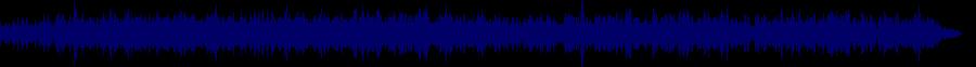 waveform of track #32960