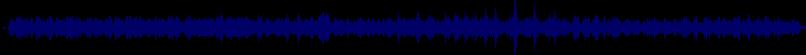 waveform of track #32970