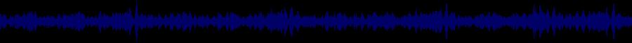 waveform of track #32983