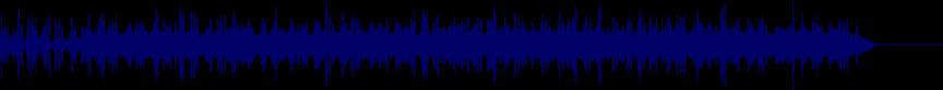 waveform of track #32985