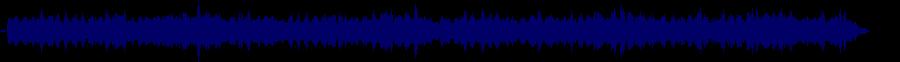 waveform of track #32995