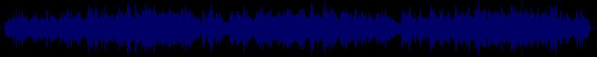 waveform of track #3344