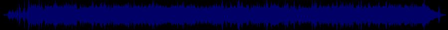 waveform of track #33022
