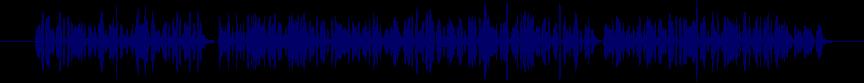 waveform of track #33037