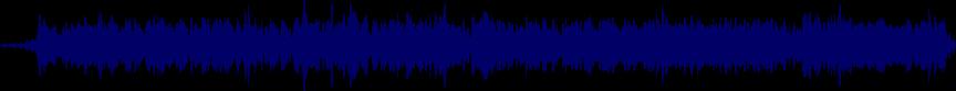 waveform of track #33038