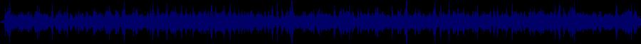 waveform of track #33045