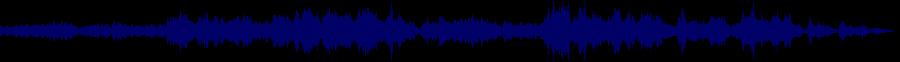 waveform of track #33058