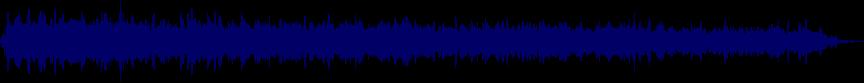 waveform of track #33060