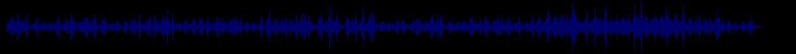 waveform of track #33064