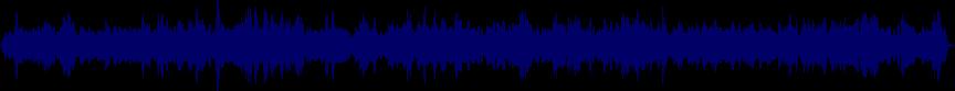waveform of track #33066