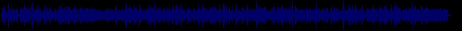 waveform of track #33067