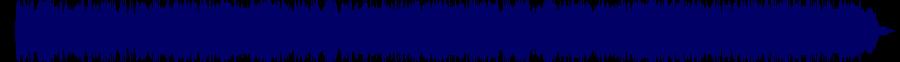 waveform of track #33070
