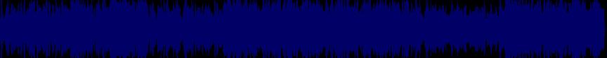 waveform of track #33081