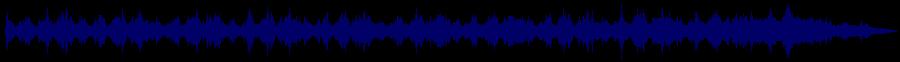 waveform of track #33088