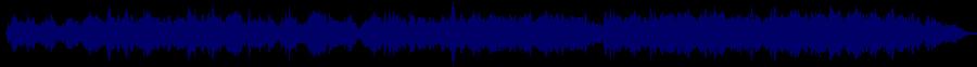 waveform of track #33091