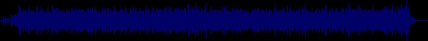 waveform of track #33128