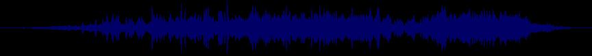 waveform of track #33129