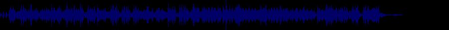 waveform of track #33159