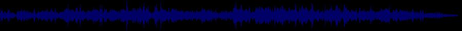 waveform of track #33171