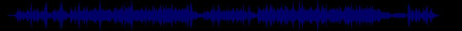 waveform of track #33193