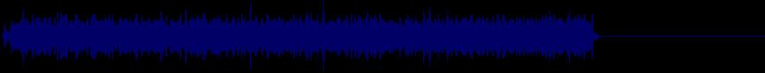 waveform of track #33197