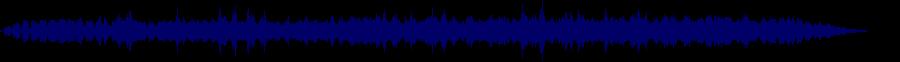 waveform of track #33200