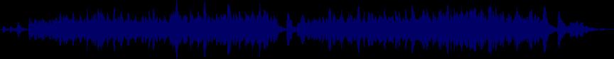 waveform of track #33205