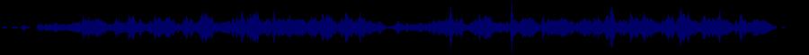 waveform of track #33206